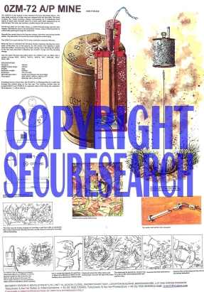 Security Poster: OZM-72 A/P Mine
