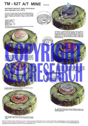 Security Poster: TM-62T Russian Anti-Tank Mine