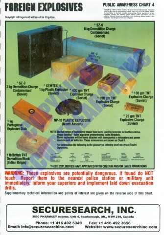 Security Poster: Foreign Explosives
