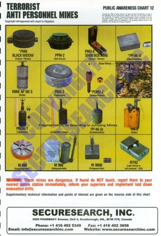 Security Poster: Terrorists Anti-Personnel Mines