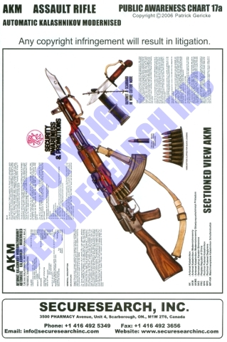 Security Poster: The AKM Assault Rifle