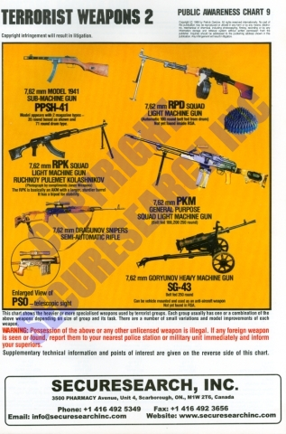 Security Poster: Terrorist Weapons 2