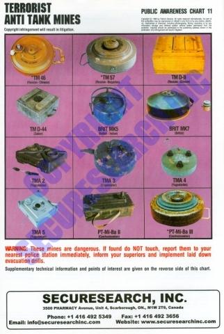 Security Poster: Terrorists Anti-Tank Mines