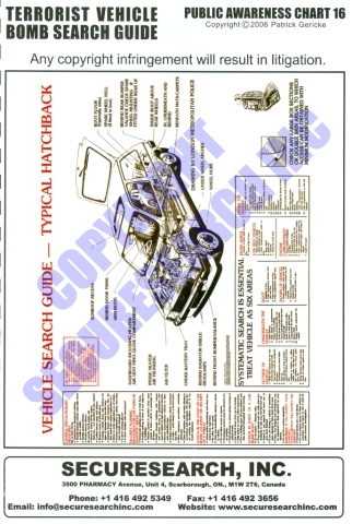 Security Poster: Terrorist Vehicle Bomb Search Guide