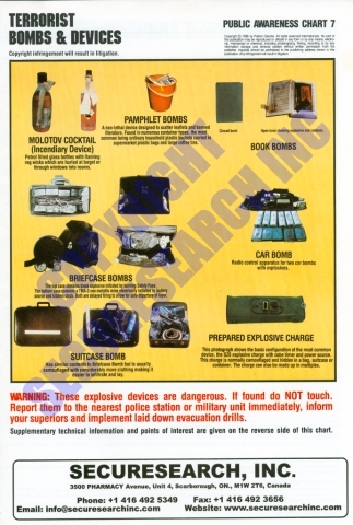 Security Poster: Terrorist Bombs and Devices