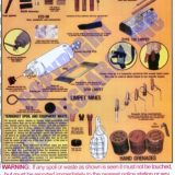 Security Poster: Terrorist Spoil and Waste 1