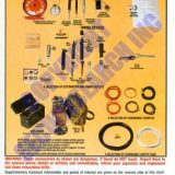 Security Poster: Explosive Accessories